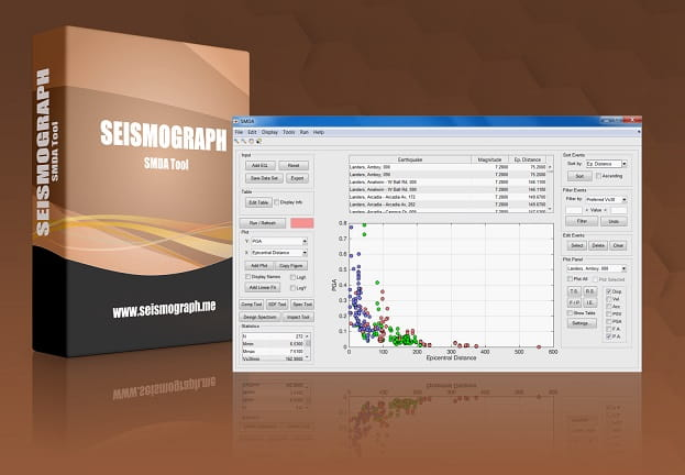 Strong-Motion Data Processing Software