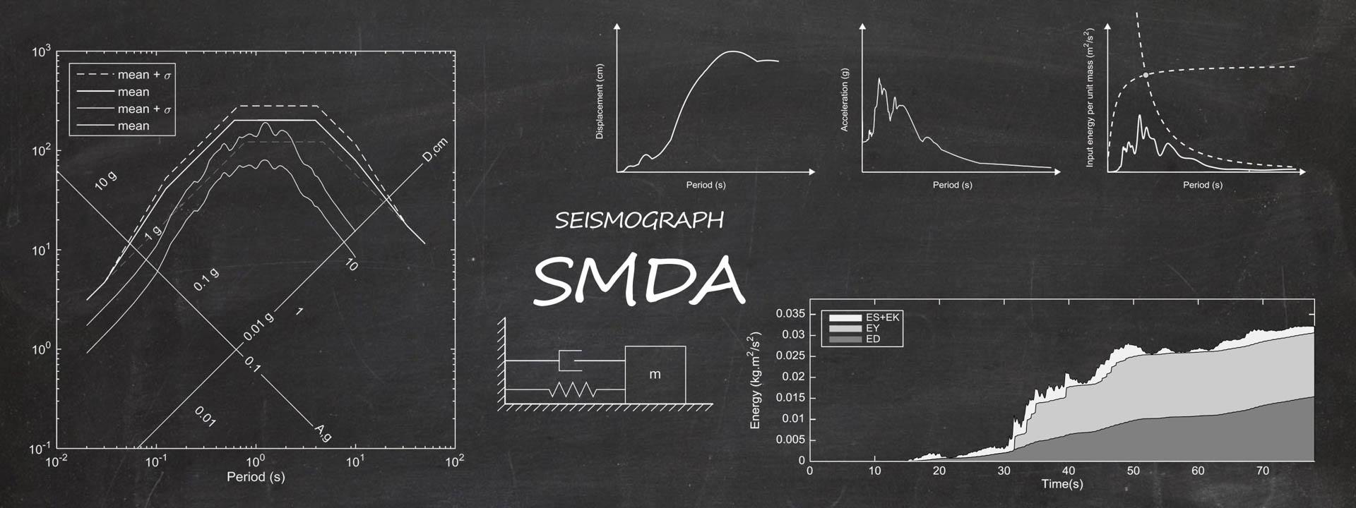 SMDA Software