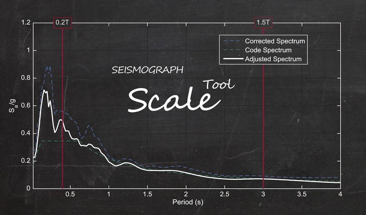Accelerogram-Scaling Software